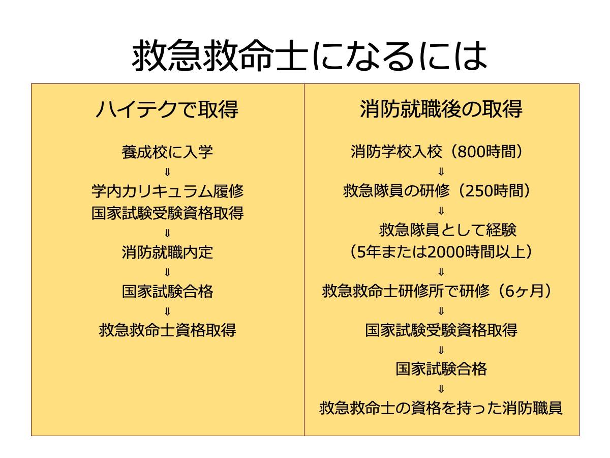 救急学科紹介pp1